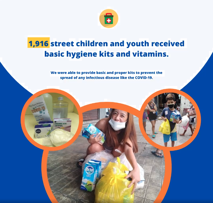 Non-profit organization in the Philippines giving basic hygiene kits and grocery bags to children and youth